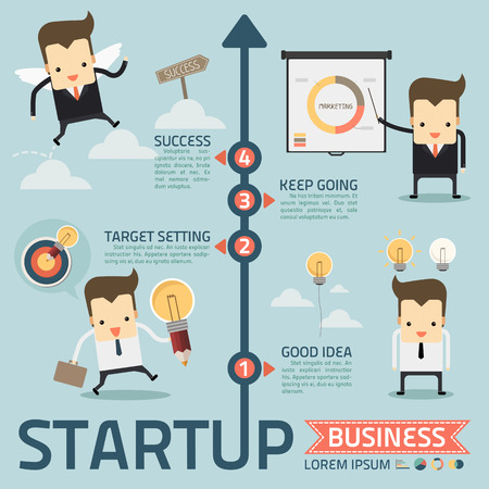step of startup business concept vector Vector