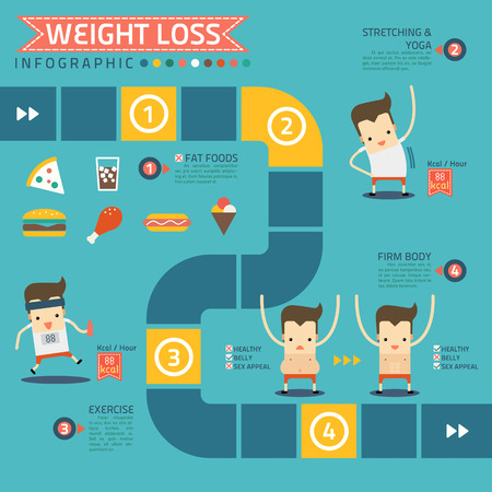 health information: step for weight loss infographic