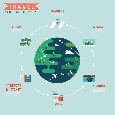 budget: travel cycle infographic with minimal world