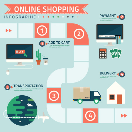 computer games: step for online shopping infographic vector