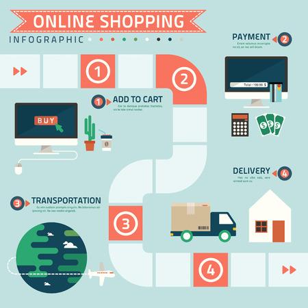 jeu de carte: �tape pour le vecteur shopping infographie en ligne