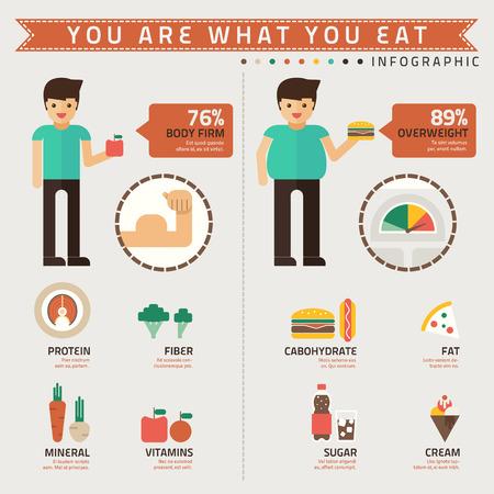 あなたは何を食べてインフォ グラフィック ベクトル  イラスト・ベクター素材