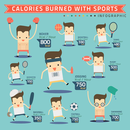 sex appeal: calories burned with sports infographic vector