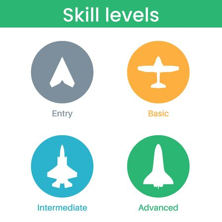 Symbole für Fachwissen, Kompetenz, Fertigkeit oder Erfahrung. Flugzeug, Flugzeugsilhouetten. Niveau der beruflichen Fähigkeiten. Weg zum Erfolg oder Ziel. Einfache, mittlere, fortgeschrittene, Expertensymbole. Flache Vektorillustration Vektorgrafik