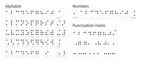 Abc for vision disable blind people. Braille letter as dot. 矢量图像