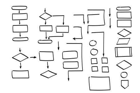 Doodle flowchart shapes. Doodle symbols. Pointer icons.