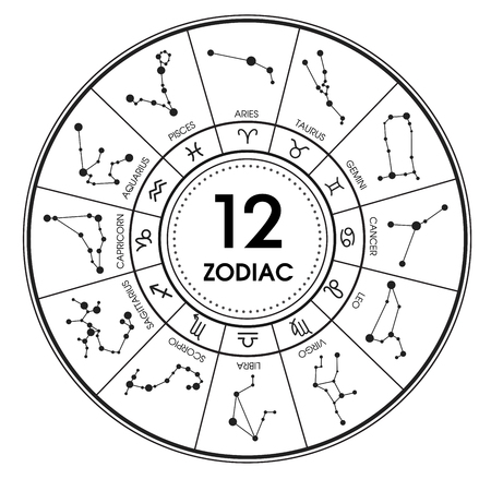 The 12 Zodiacal Signs Constellations. Illustration Vector on white background. Illustration