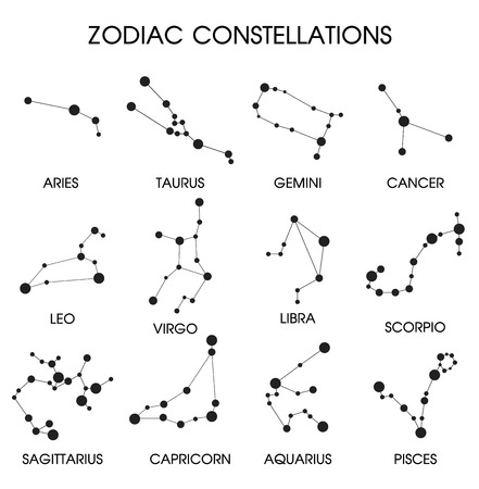 Les 12 constellations zodiacales.