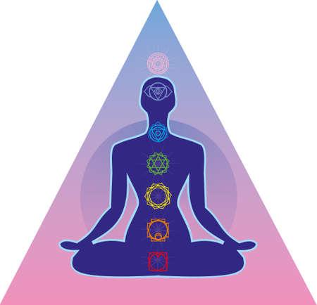 swadhisthana: ilustraci�n que representa la silueta de una persona sentada en posici�n de loto con siete chakras