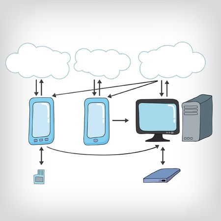 ex: computer and mobile network Illustration