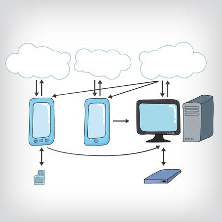 Computer-und Handy-Netz