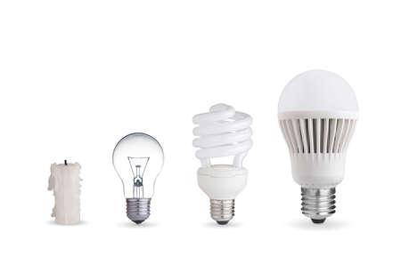 Bougie, ampoule de tungstène, ampoule fluorescente et ampoule LED