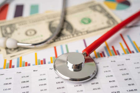 Stethoscope and US dollar banknotes on chart or graph paper, Financial, account, statistics and business data  medical health concept.