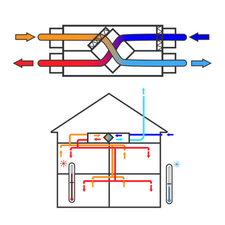 A simple diagram of a ventilation system recuperator. Scheme of energy-efficient air recovery in the house. Illustration isolated on a white background. Ilustracje wektorowe