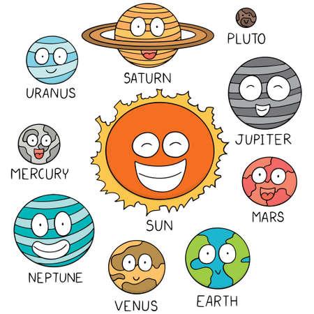 ensemble de vecteur de système solaire