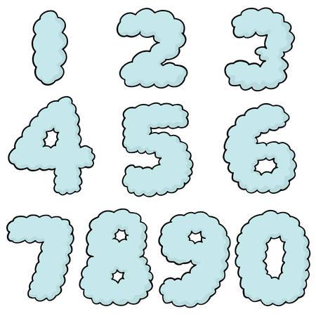 数のベクトル集合