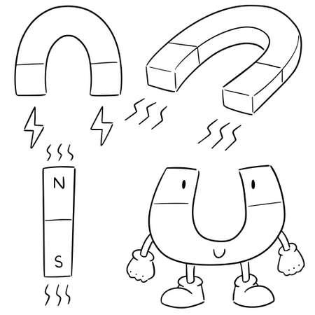 vector set of magnet