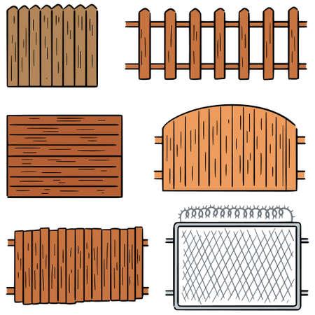 ensemble de vecteurs de clôture