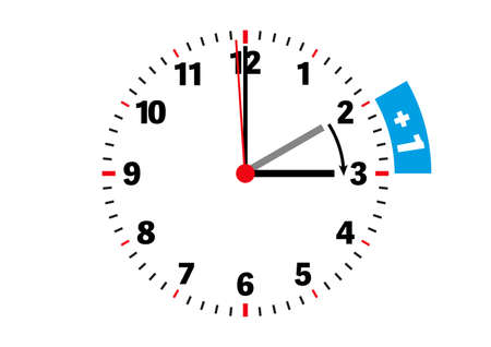 daylight saving time one-hour shift concept vector illustration on white background