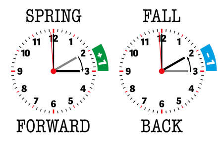 daylight saving time spring forward fall back illustration