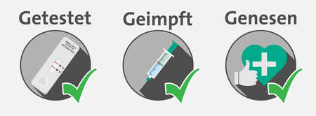 3G rules in Germany, admittance for people tested (Getestet), vaccinated (Geimpft) and that have recovered (Genesen), vector illustration sign Vektoros illusztráció