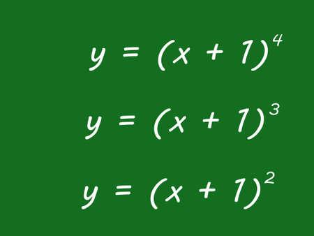 formula: formula Stock Photo