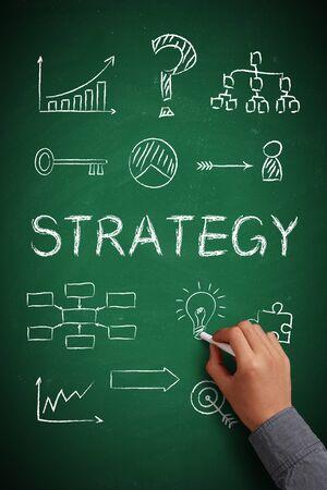 plan de accion: Mano con dibujo de tiza blanca concepto de estrategia en la pizarra.