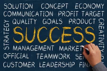 focus on the goal: Success word cloud is written on blue chalkboard by the hand of a businessman.