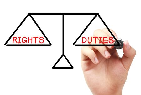 duties: Hand with marker is drawing Rights and duties balance scale on the transparent white board.