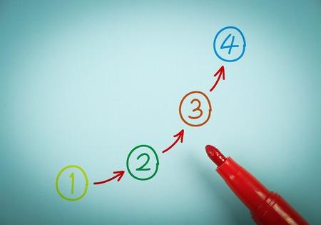 Stap voor stap concept is op blauw papier met een rode marker opzij.