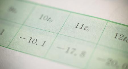 data sheet: Closeup picture of data sheet about physics.