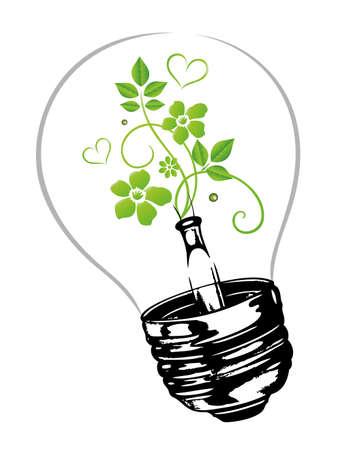environmentally: electricity environmentally