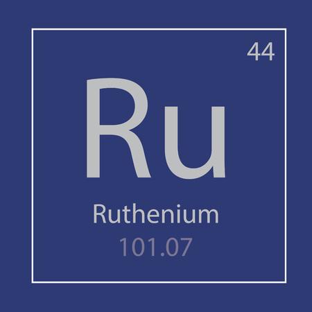Ruthenium Ru chemical element icon- vector illustration Ilustração