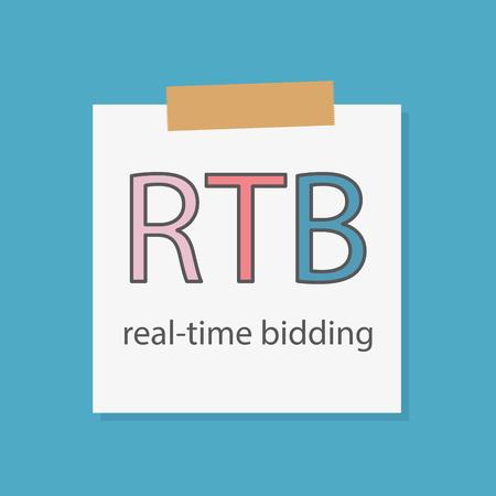 RTB Real-time bidding concept