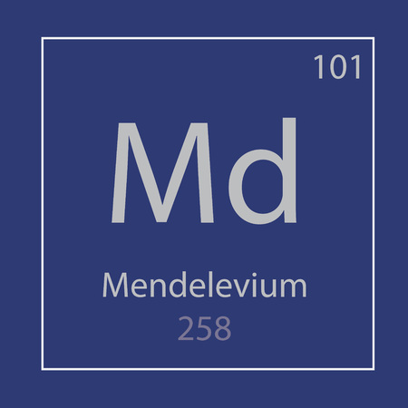 Mendelevium Md chemical element