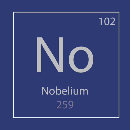Nobelium No chemical element