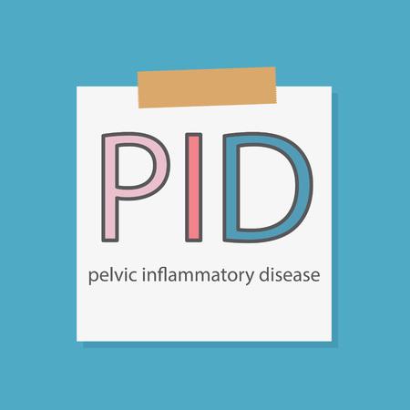 PID Pelvic inflammatory disease written on a notebook paper- vector illustration