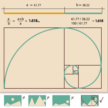 Golden Ratio, Golden Proportion
