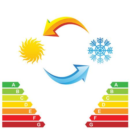Air conditioning symbolen en energie klasse grafiek geïsoleerd op een witte achtergrond Vector Illustratie