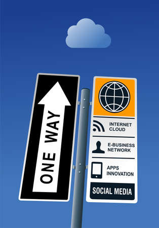 Cloud computing road post concept Vector