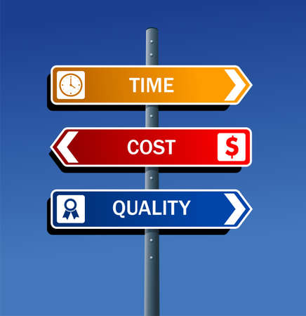 Productivity business road post directions  quality, time, cost  Vector