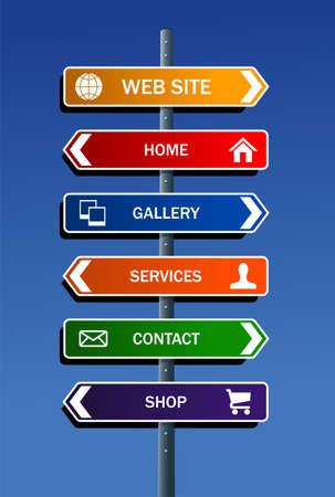 Internet Website-Struktur Straße nach Schema