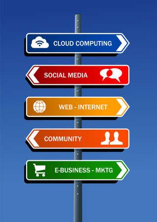 Social media marketing plan road post Stock Vector - 14311047