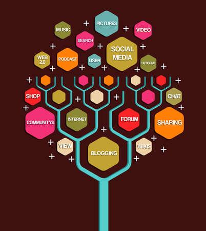 tree diagram: Struttura di rete sociale di marketing aziendale, illustrazione vettoriale strati piano per una facile manipolazione e la colorazione personalizzata Vettoriali