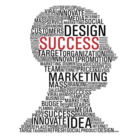 Forma de la cabeza con las palabras concepto de marketing aisladas sobre fondo blanco