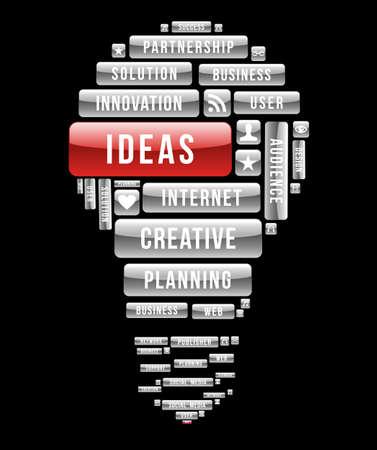 plan de accion: Ideas Bombilla forma de comercio electrónico Concepto botones web brillante.