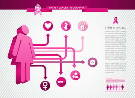 cancer prevention: Breast cancer awareness infographics ribbon symbol woman person graphic icons template Illustration