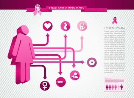 cancer de mama: Cáncer de mama conciencia cinta infografía mujer símbolo persona gráfico plantilla iconos Vectores