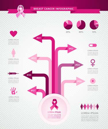 cancer de mama: El cáncer de mama infografía conciencia cinta símbolo del árbol links información gráfica plantilla iconos