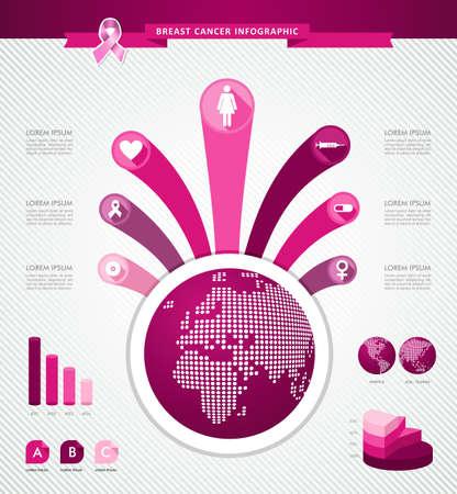 Breast cancer awareness global concept Infographics template design Vector